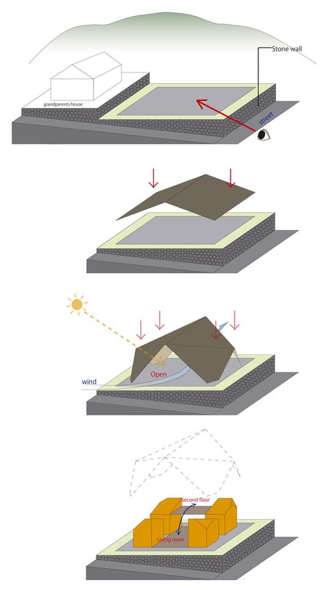 """Mê mẩn ngôi nhà ở vùng quê Nhật Bản lấy cảm hứng từ """"Origami"""" - 15"""