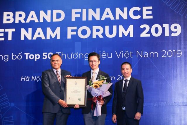 VPBank tiếp tục là thương hiệu ngân hàng tư nhân mạnh nhất Việt Nam - 1