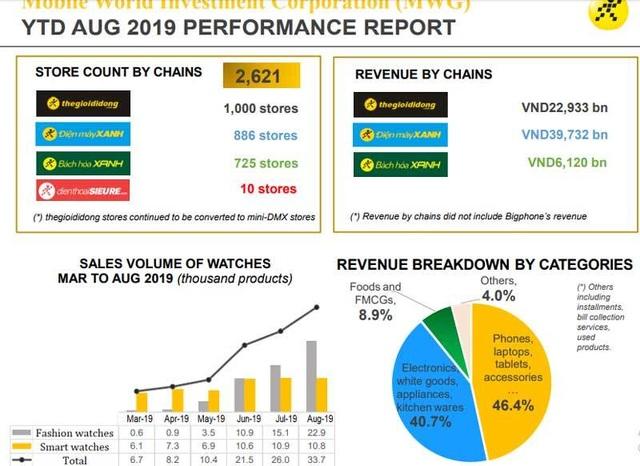 Sáu tháng có thêm 2.600 tỷ đồng, kiếm tiền nhanh ai bằng đại gia Nam Định - 2