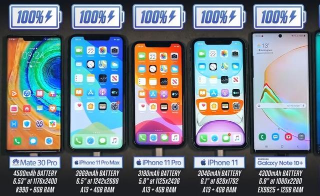 iPhone 11 Pro Max hơn, thua gì với Galaxy Note10, Mate 30 Pro? - 2