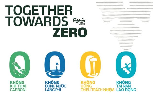 Carlsberg: Phát triển bền vững từ những đóng góp tích cực tới cộng đồng - 2