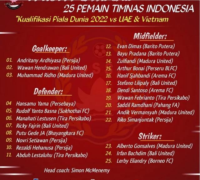 Indonesia chốt lực lượng khủng chờ đấu đội tuyển Việt Nam - 1