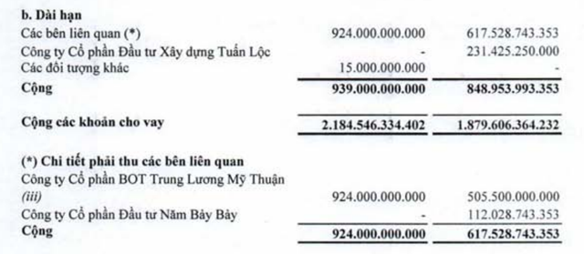 """2.186 tỷ đồng vốn Nhà nước được """"khơi thông"""", tin vui cho """"đại gia BOT"""" - 2"""