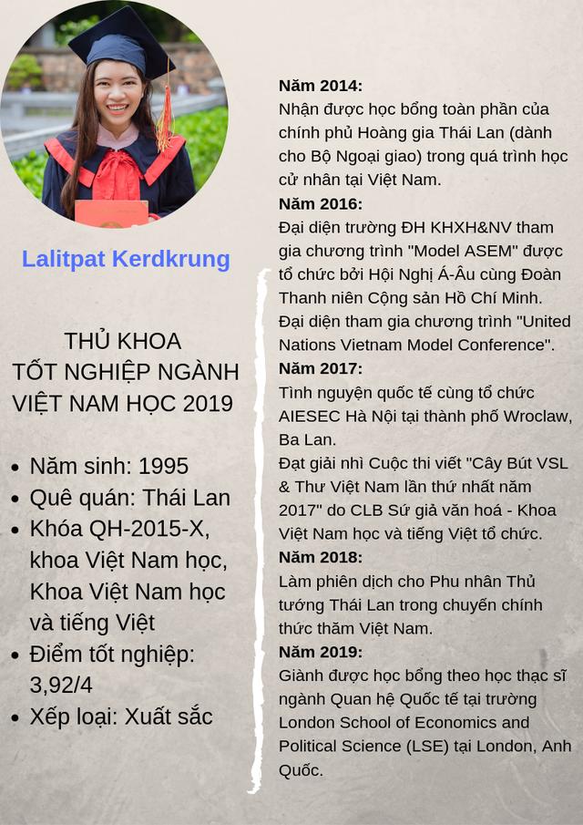 Thủ khoa Lalitpat Kerdkrung: Muốn trở thành đại sứ truyền bá văn hóa hai nước Việt Nam-Thái Lan - 1