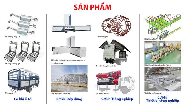 Phát triển cơ khí tại Khu công nghiệp Thaco – Chu Lai - 4