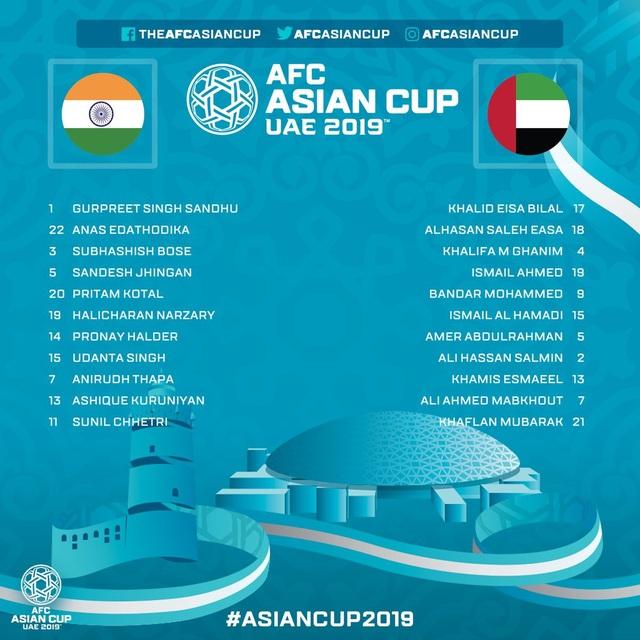 UAE 2-0 Ấn Độ: Trái đắng cho thầy trò Constantine - Ảnh 21.