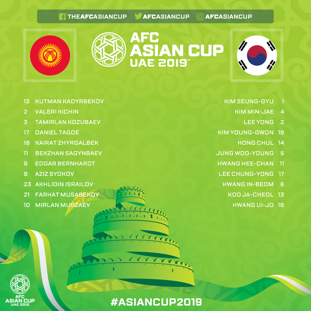 Hàn Quốc 1-0 Kyrgyzstan: Giành vé đi tiếp sau trận cầu ma ám - Ảnh 12.