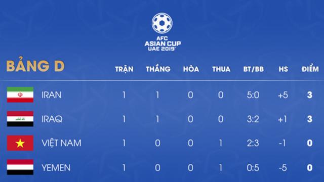 Việt Nam 0-2 Iran: Chênh lệnh đẳng cấp - Ảnh 39.