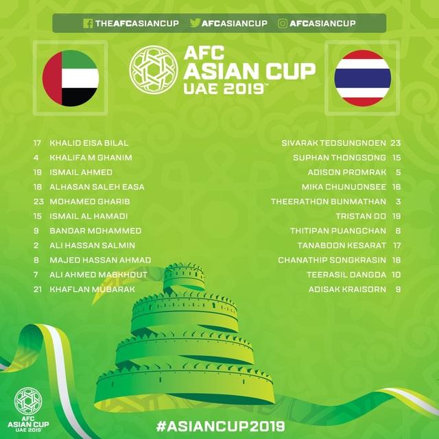 UAE 1-1 Thái Lan: Dắt tay nhau đi tiếp - Ảnh 13.