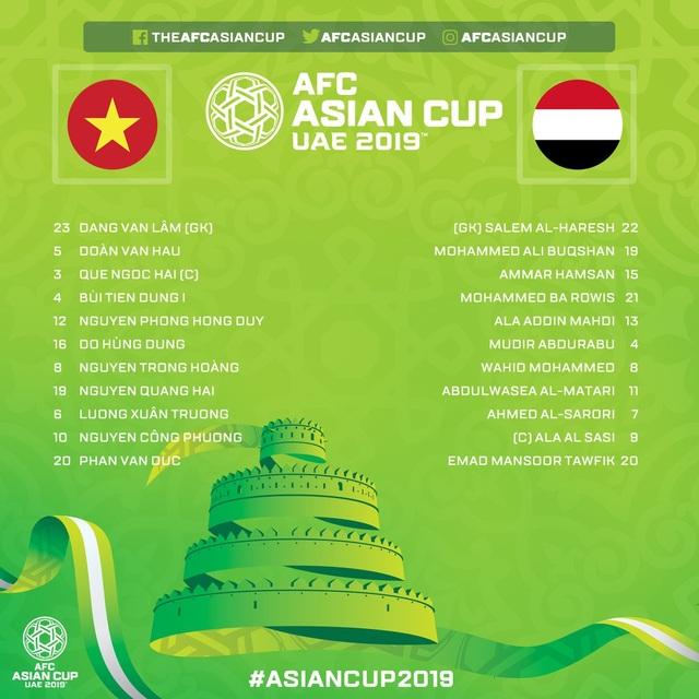 Việt Nam 2-0 Yemen: Thầy trò HLV Park Hang Seo rộng cửa đi tiếp - Ảnh 28.