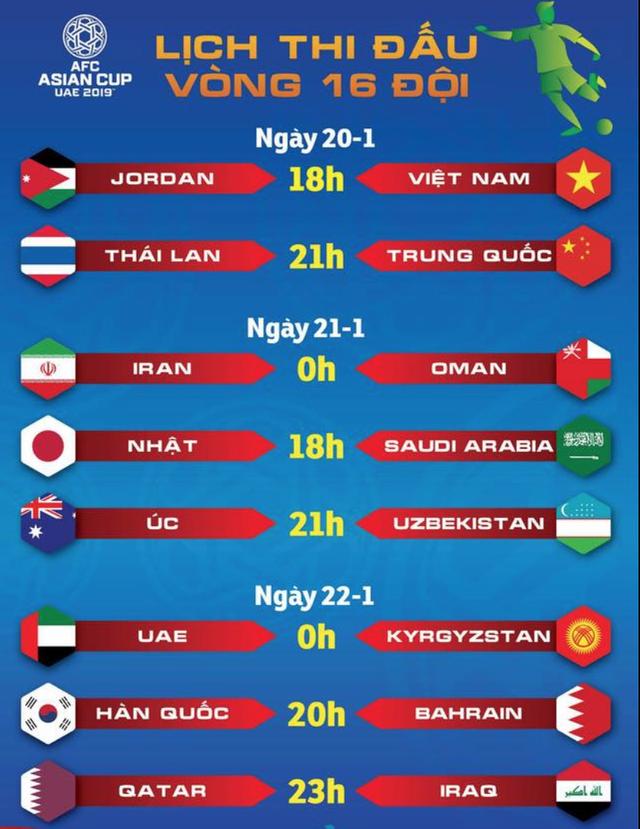 Đội tuyển Việt Nam rơi vào nhánh đấu tử thần ở Asian Cup 2019 - Ảnh 4.