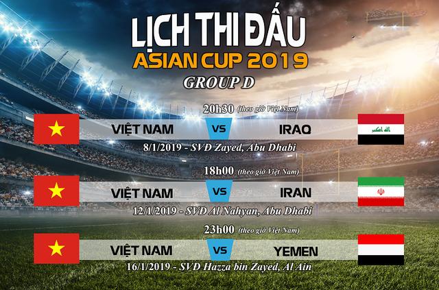 Đội tuyển Việt Nam nằm trong nhóm ẩn số tại Asian Cup 2019 - Ảnh 3.