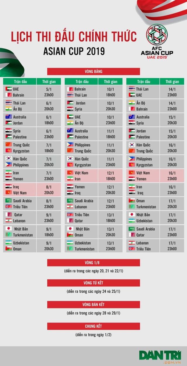 Asian Cup có còn quá tầm với bóng đá Việt Nam? - 2