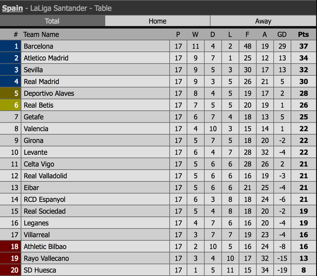 Villarreal 2-2 Real Madrid: Trận hòa thất vọng - 7
