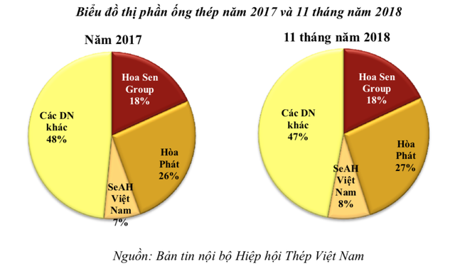 """Thu nhập gây """"sốc"""" của """"ông trùm"""" tôn thép Việt - 3"""