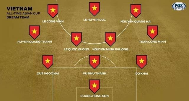 Đội hình xuất sắc nhất lịch sử bóng đá Việt Nam