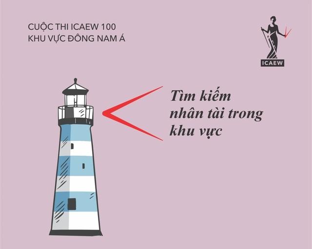 ICAEW khởi động cuộc thi tìm kiếm 100 sinh viên xuất sắc khu vực Đông Nam Á - 1