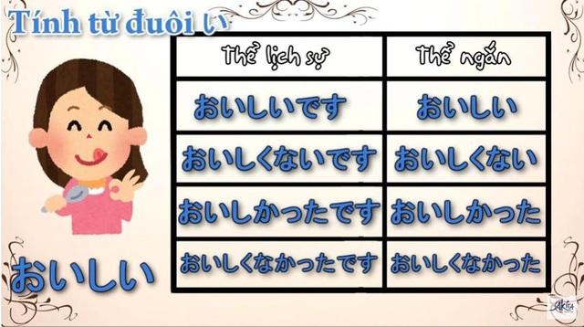 Học tiếng Nhật: Tổng hợp ngữ pháp bài 20 giáo trình Minna no Nihongo - 1