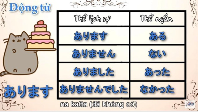 Học tiếng Nhật: Tổng hợp ngữ pháp bài 20 giáo trình Minna no Nihongo - 2
