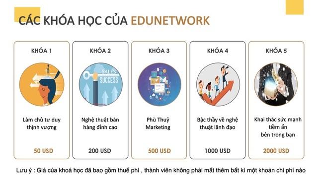 """Mô hình giáo dục trực tuyến Edunetwork: """"Làn gió"""" mới dành cho những người kinh doanh online - 3"""