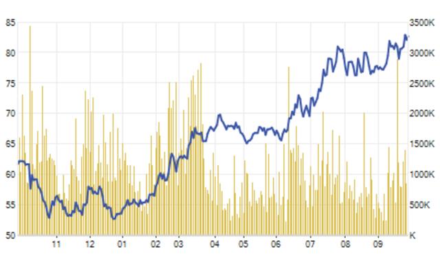 """Mai Phương Thuý lại """"giàu to"""" vì cổ phiếu Vietcombank liên tục """"phá đỉnh""""! - 1"""