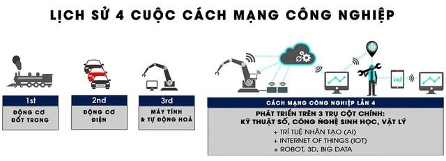 """Việt Nam nên xây dựng nền giáo dục """"may đo"""" - 1"""