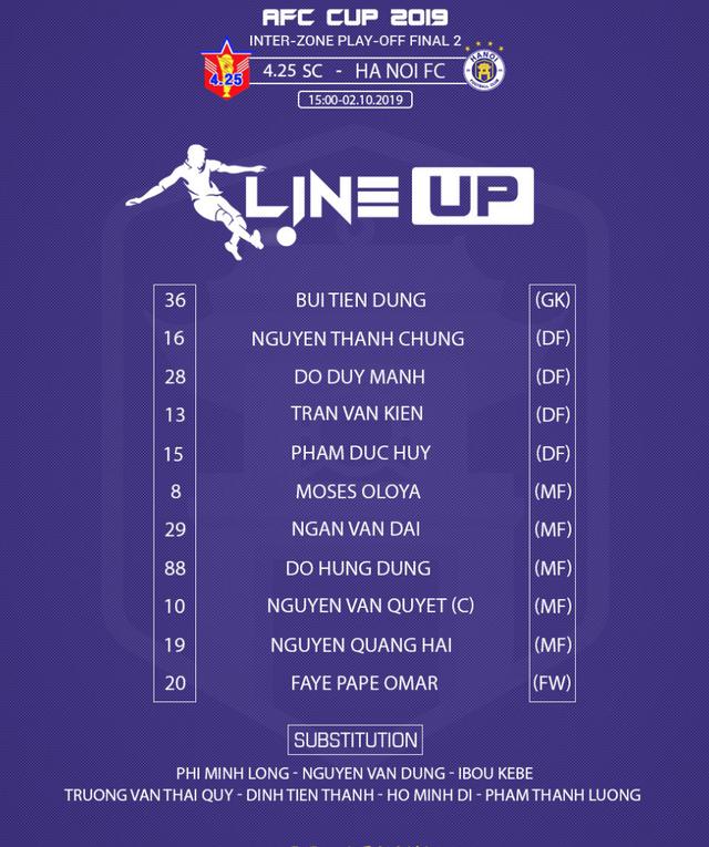 CLB Hà Nội dừng bước trước April 25 ở AFC Cup bởi luật bàn thắng sân khách - 2