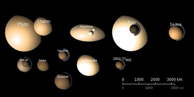 Bạn có thực sự biết thế nào là một hành tinh và có bao nhiêu hành tinh trong hệ Mặt Trời? - 4