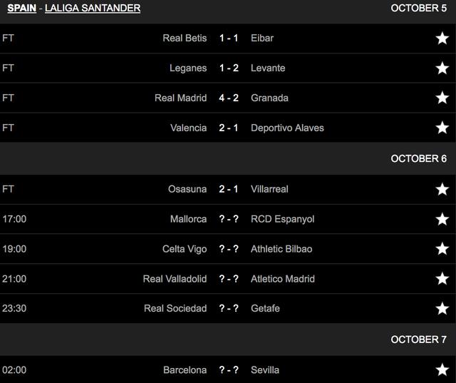 Hazard lập công, Real Madrid tiếp tục dẫn đầu La Liga - 1