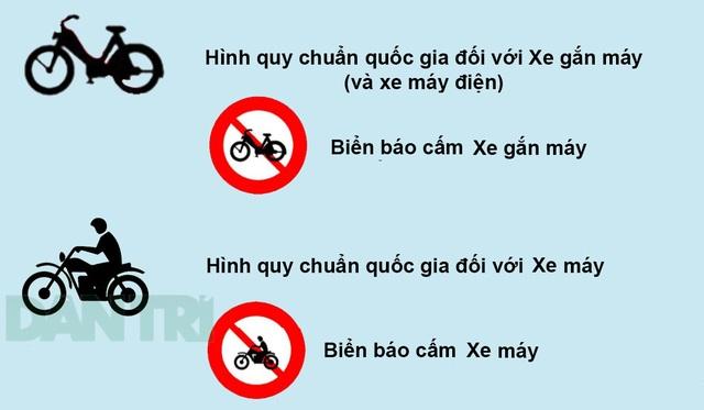 Phân biệt Xe máy và Xe gắn máy: Tìm hiểu các quy định và mức xử phạt liên quan - 4