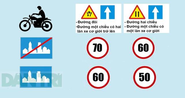 Phân biệt Xe máy và Xe gắn máy: Tìm hiểu các quy định và mức xử phạt liên quan - 5