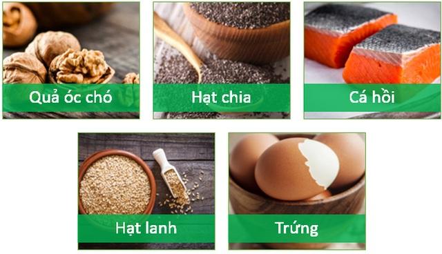 Đi tìm loại thực phẩm tốt nhất cho sức khỏe não bộ! - 1
