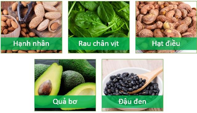 Đi tìm loại thực phẩm tốt nhất cho sức khỏe não bộ! - 2