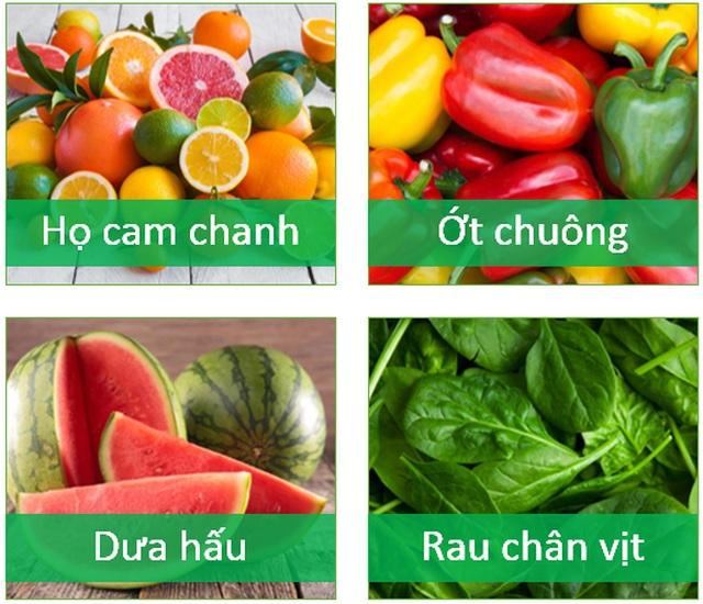 Đi tìm loại thực phẩm tốt nhất cho sức khỏe não bộ! - 6