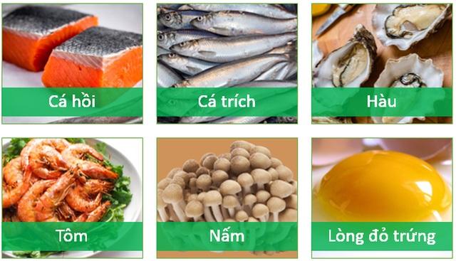 Đi tìm loại thực phẩm tốt nhất cho sức khỏe não bộ! - 7