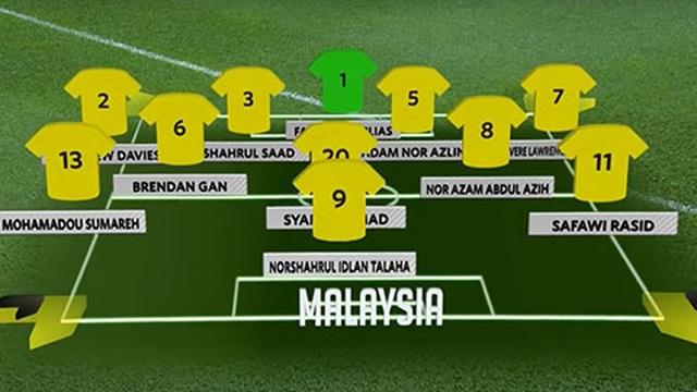 Dự đoán đội hình Malaysia đấu đội tuyển Việt Nam - 2