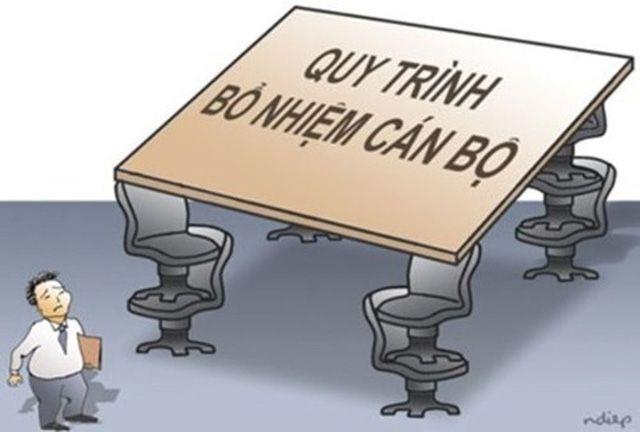 Thu hồi, huỷ bỏ hàng trăm quyết định bổ nhiệm, tuyển dụng cán bộ - 1