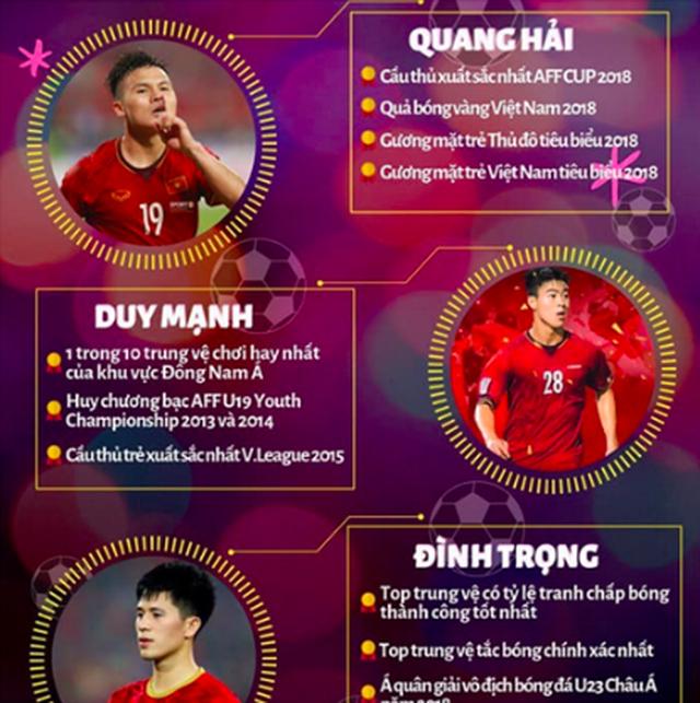 Quang Hải vào danh sách đại biểu Đại hội Hội Liên hiệp Thanh niên Hà Nội - 1