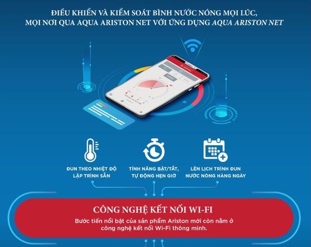 Xu hướng mới của thiết bị gia dụng: Bình nước nóng tích hợp wi-fi an toàn và tiện lợi - 3