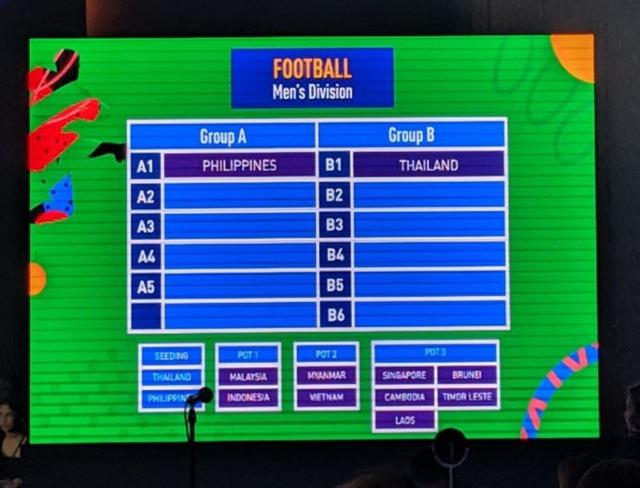 U22 Việt Nam cùng bảng với Thái Lan ở SEA Games 30 - 8