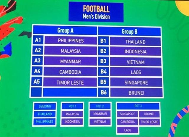 VFF: 'Ở bảng khó, U22 Việt Nam sẽ phấn đấu giành HCV ở SEA Games 30'