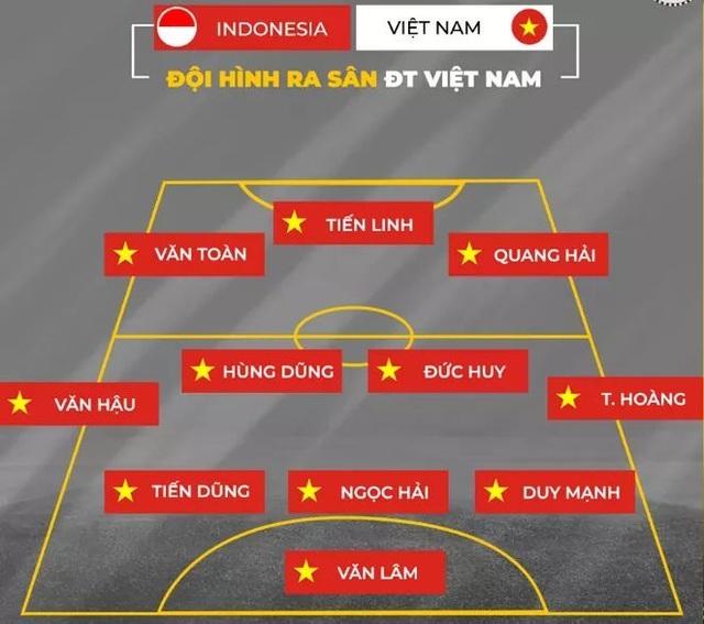 Indonesia 1-3 Việt Nam: Chiến thắng thuyết phục - 43