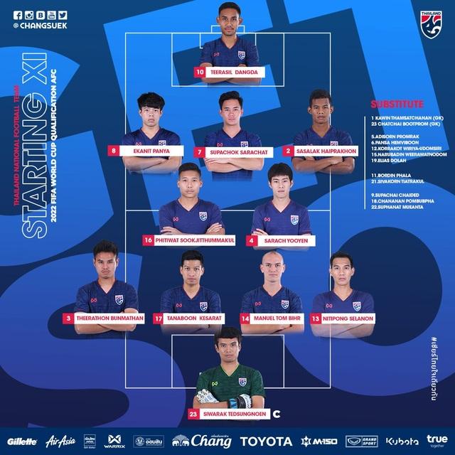 Thái Lan 2-1 UAE: Chiến thắng ấn tượng của Voi chiến - 4