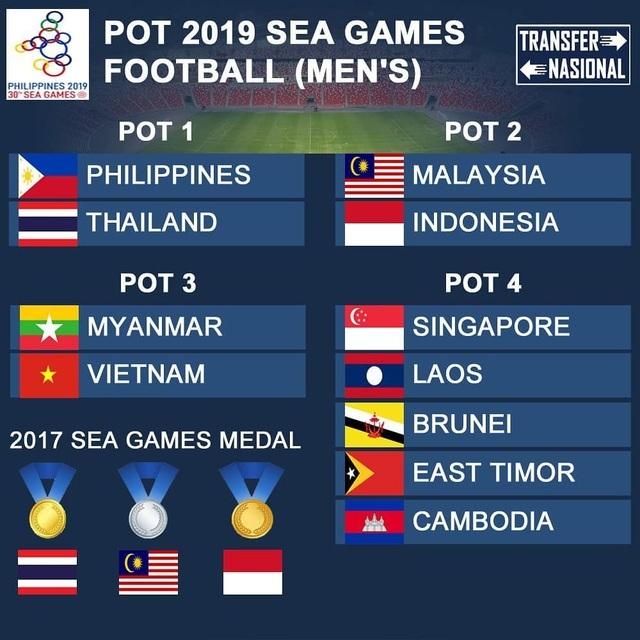 U22 Việt Nam cùng bảng với Thái Lan ở SEA Games 30 - 10