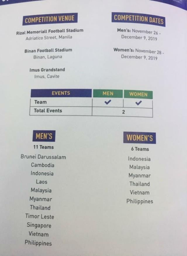 U22 Việt Nam cùng bảng với Thái Lan ở SEA Games 30 - 5