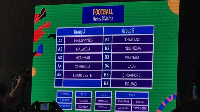 U22 Việt Nam cùng bảng với Thái Lan ở SEA Games 30 - 9