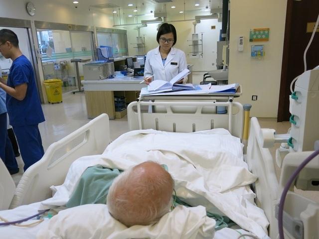 Dùng thuốc chuẩn tại hồi sức cấp cứu: Giảm tác dụng phụ và tỷ lệ tử vong - 3