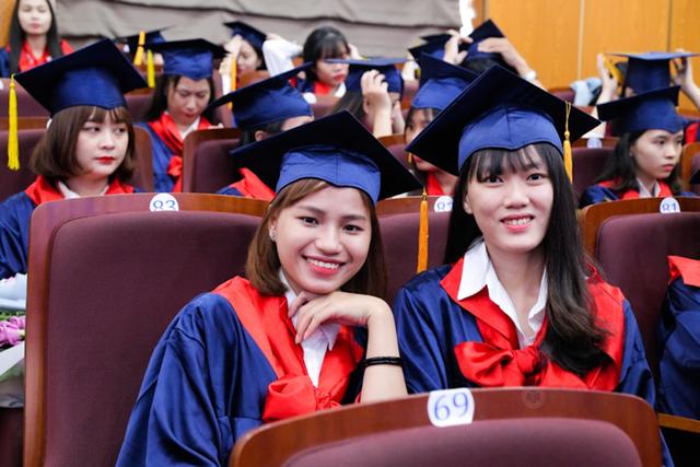 Trường ĐH Công nghiệp Thực phẩm TPHCM: Hơn 60% sinh viên tốt nghiệp từ Khá trở lên - 1
