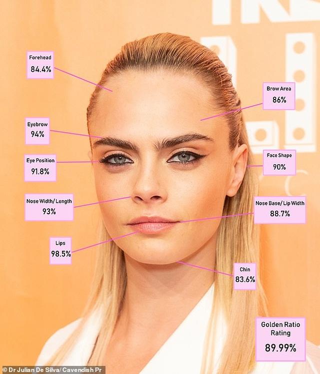 10 gương mặt nữ giới đẹp nhất theo chuẩn tỷ lệ vàng - 12