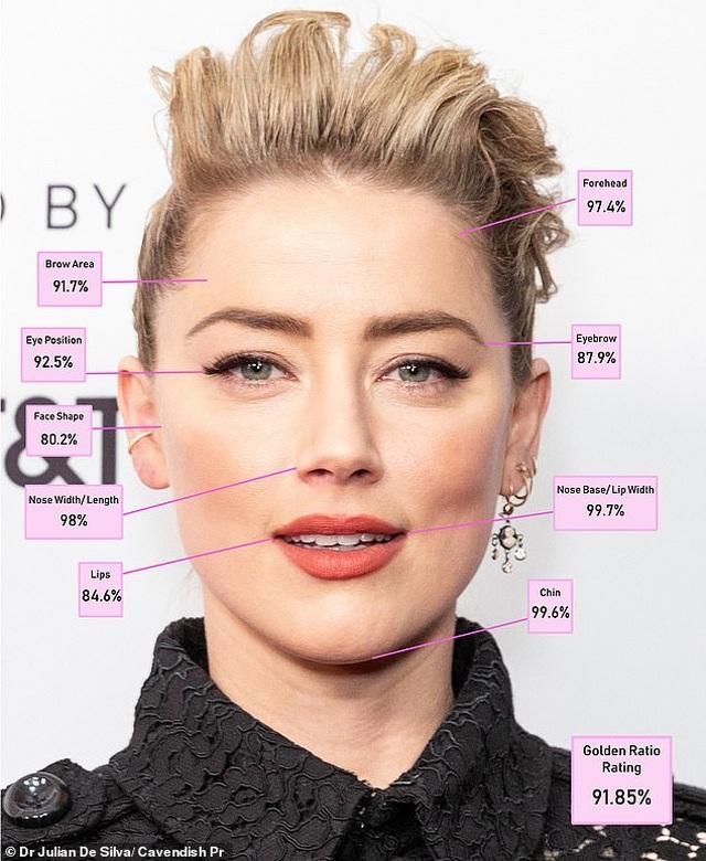 10 gương mặt nữ giới đẹp nhất theo chuẩn tỷ lệ vàng - 5